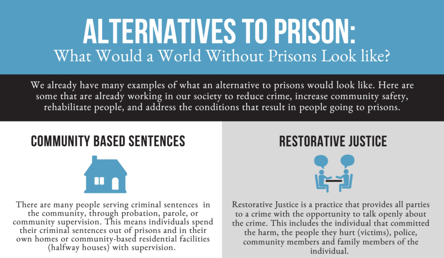 The 40th anniversary of Quakers' minute on prison abolition